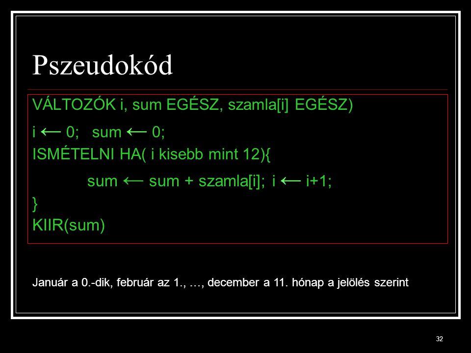 Pszeudokód sum ← sum + szamla[i]; i ← i+1; } KIIR(sum)